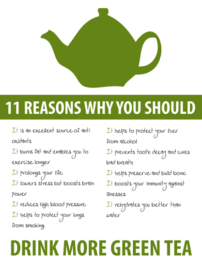 Fitness Motivational Quotes 11 Reasons Why You Should Drink More Green Tea